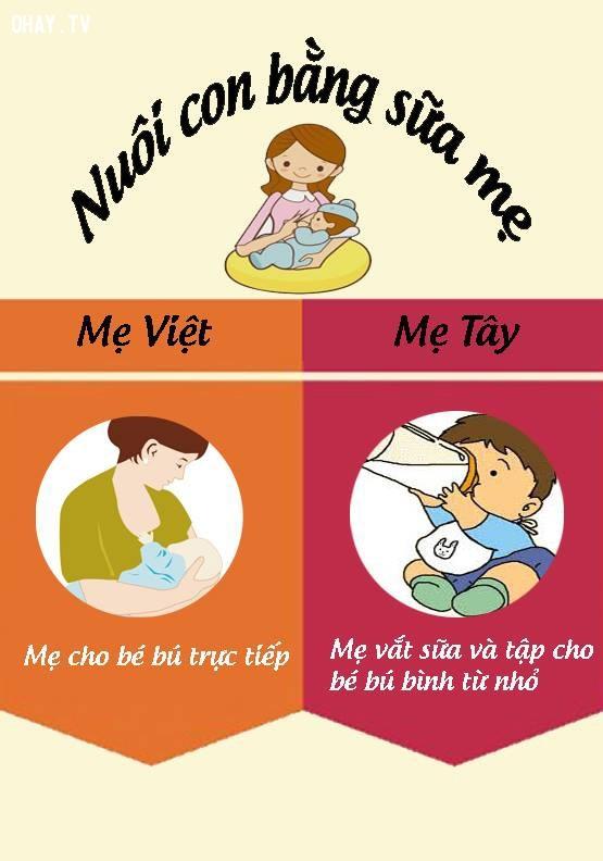 6. Khi nuôi con bằng sữa mẹ,nuôi dạy con cái,mẹ Việt mẹ Tây,cách nuôi dạy con,nuôi con khỏe mạnh