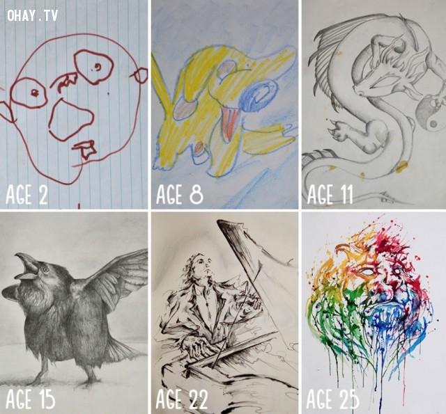 Sự tiến bộ trong hơn 23 năm,họa sĩ,bức tranh đẹp,sự kiên nhẫn