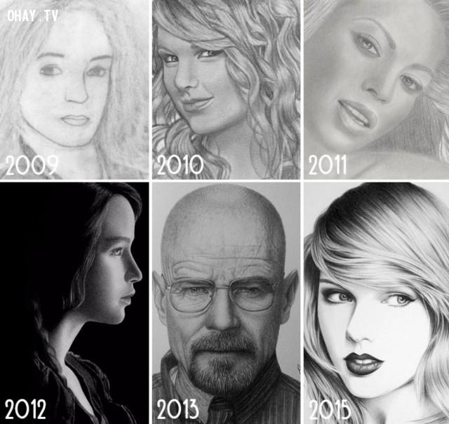 7 năm cho sự tập luyện. Và đây là kết quả....,họa sĩ,bức tranh đẹp,sự kiên nhẫn