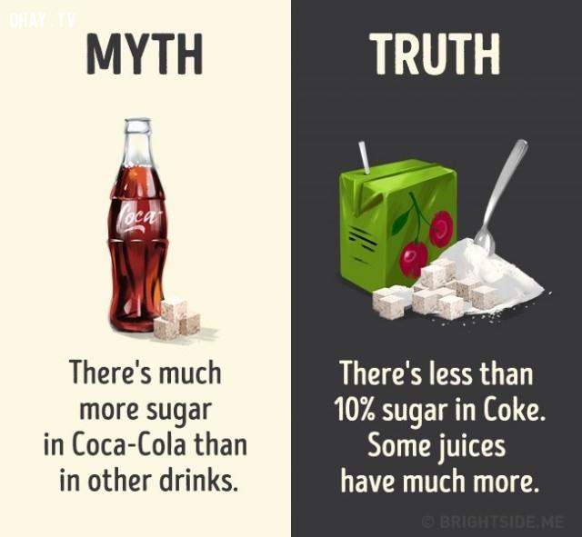 1. Coca-Cola có nhiều đường hơn những thức uống khác. Sự thật là có ít hơn 10% đường trong Coca-Cola. Một vài loại nước ép có lượng đường nhiều hơn mức này.,nhận thức sai lầm,các loại thức uống,khám phá,sự thật thú vị,những điều thú vị trong cuộc sống