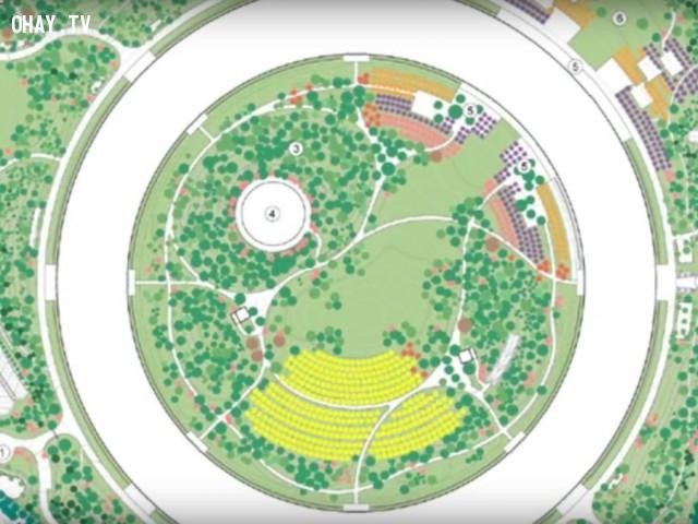 Không chỉ trồng cây để làm cảnh, người ta còn trồng một số cây ăn quả để thu hoạch và phục vụ nhân viên trong công ty.,khám phá,trụ sở Apple Campus 2,trụ sở hình đĩa bay của Apple
