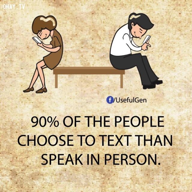 2. 90% người lựa chọn nhắn tin hơn là nói chuyện trực tiếp.,sự thật tâm lý học,sự thật thú vị,những điều thú vị trong cuộc sống,khám phá,có thể bạn chưa biết
