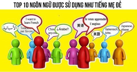 Top 10 ngôn ngữ được sử dụng như tiếng mẹ đẻ trên toàn thế giới