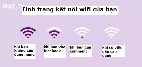2. Tình trạng kết nối wifi của bạn,hiện thực cuộc sống,cuộc đời,suy ngẫm