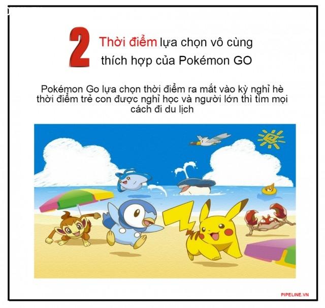 2. Thời điểm lựa chọn thích hợp của Pokemon Go,marketing,quảng cáo,pokemon go