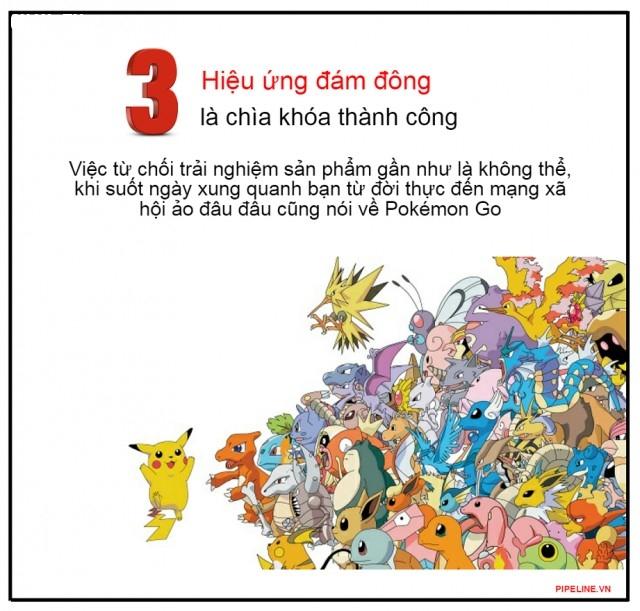 3. Hiệu ứng đám đông là chìa khóa thành công,marketing,quảng cáo,pokemon go