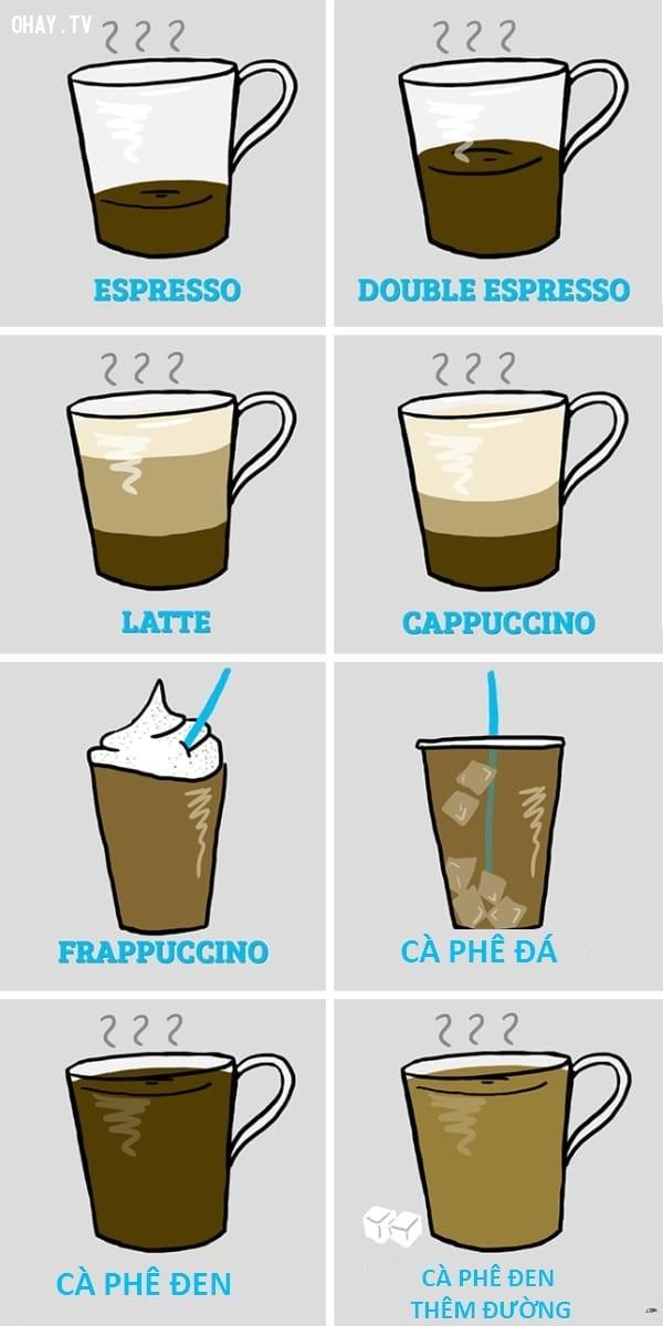 Chọn hương vị cà phê mà bạn yêu thích nhất và xem nó nói gì về bạn nhé!,trắc nghiệm vui,cà phê,trắc nghiệm tính cách