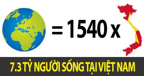 Nếu dân số Việt Nam có 7.3 tỷ người