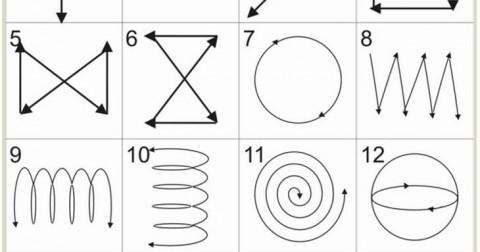 Bài tập giảm độ cận thị với 10 phút mỗi ngày