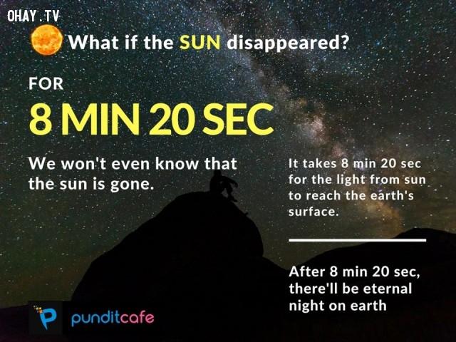 1. Nếu mặt trời biến mất trong 8 phút 20 giây,những điều thú vị trong cuộc sống,ánh sáng mặt trời,sự thật thú vị,trái đất,thiên văn học,khoa học vũ trụ