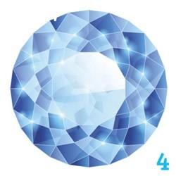 4. Đá topaz xanh,trắc nghiệm vui,trắc nghiệm tính cách,đoán tính cách,đá phong thủy