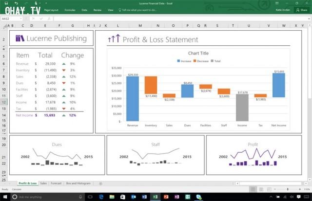 Microsoft Excel,kĩ năng sống,kĩ năng,thay đổi,con người,cuộc sống