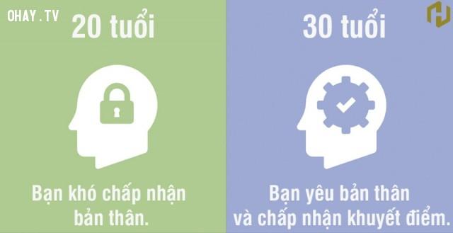 3. 20 tuổi: Khó chấp nhận bản thân - 30 tuổi: Yêu bản thân và chấp nhận khuyết điểm,độ tuổi 20,độ tuổi 30,khác biệt,suy ngẫm