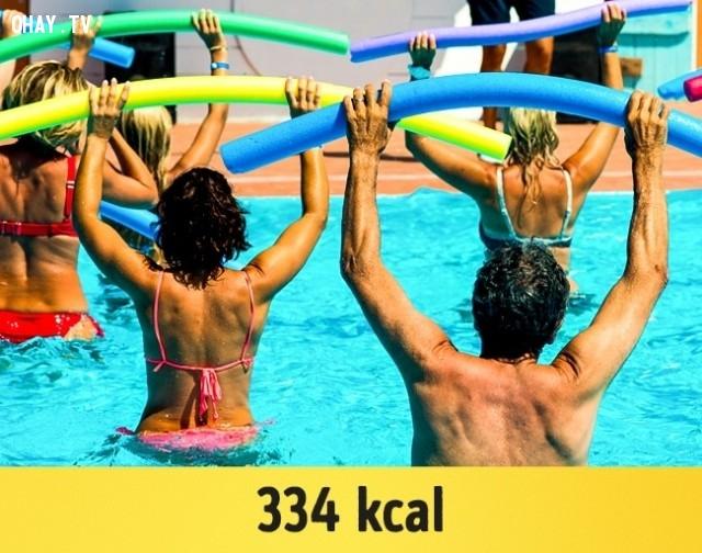 Thể dục nhịp điệu dưới nước,giảm cân