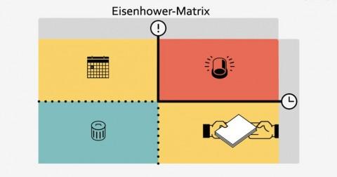 Quản lý thời gian hiệu quả với phương pháp Ma trận Eisenhower
