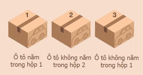 Trắc nghiệm tư duy logic: Ô tô nằm trong chiếc hộp nào?