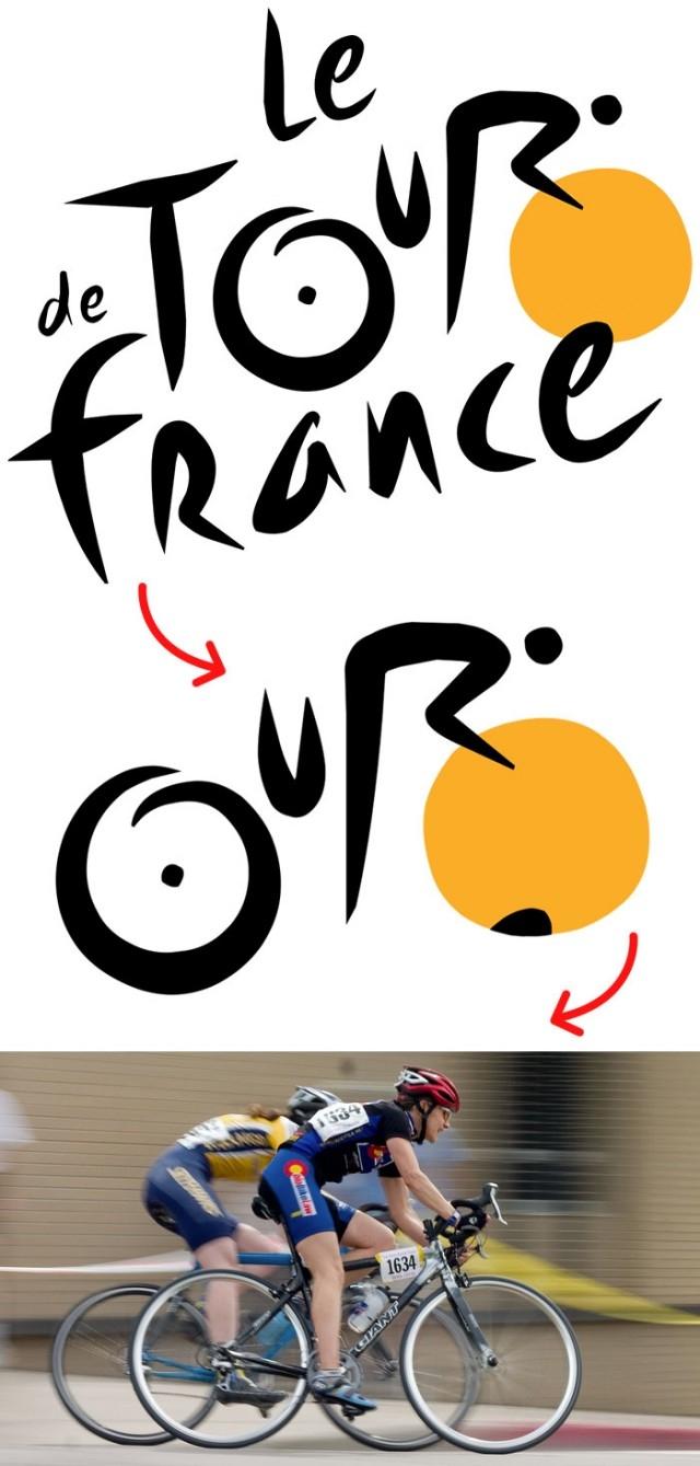 #3 Đua xe đạp Tour De France,giải mã logo