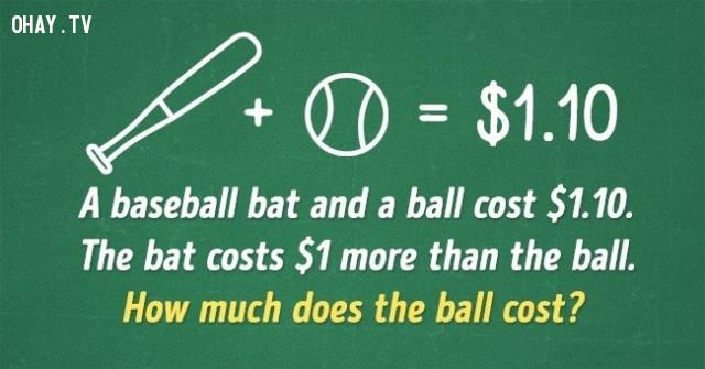 4. Gậy bóng chày và quả bóng giá 1.10 đô. Gậy bóng chày đắt hơn quả bóng 1 đô. Vậy quả bóng giá bao nhiêu?,đố vui,đố mẹo,câu đố đơn giản,trắc nghiệm vui