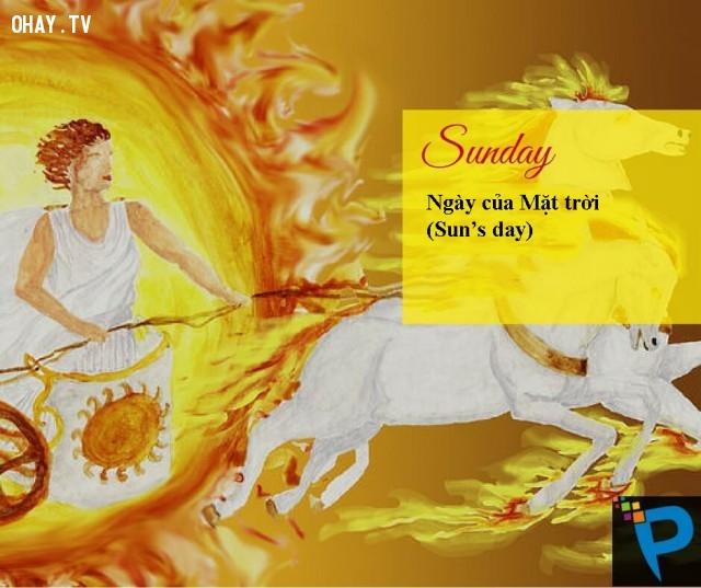 Chủ nhật,các ngày trong tuần,ngôn ngữ