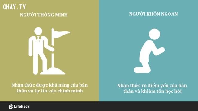 Nhận thức bản thân,khác biệt,người thông minh,người khôn ngoan