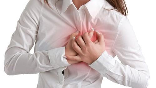 Tổng quan về các vấn đề cơ bản của bệnh tim,phòng tránh bệnh tim,biểu hiện bệnh tim,các bệnh về tim