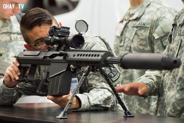 Vũ khí và người sử dụng: