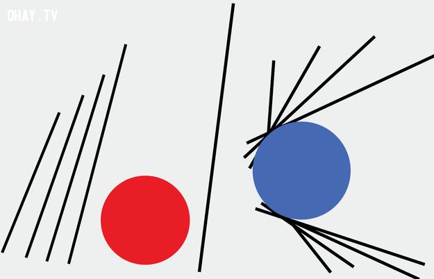 9. Hình tròn nào lớn hơn?,trắc nghiệm thị giác,thử tài tinh mắt