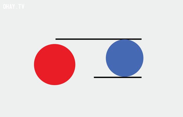 2. Hình tròn nào lớn hơn?,trắc nghiệm thị giác,thử tài tinh mắt
