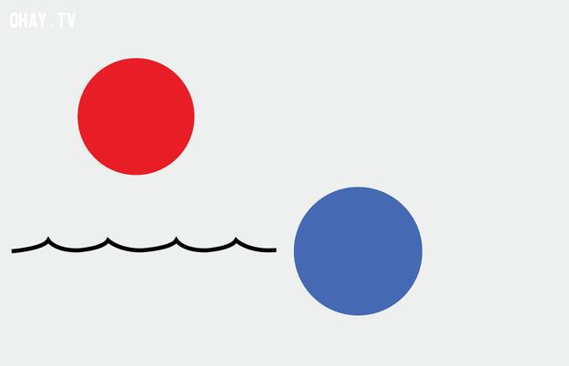 3. Hình tròn nào lớn hơn?,trắc nghiệm thị giác,thử tài tinh mắt