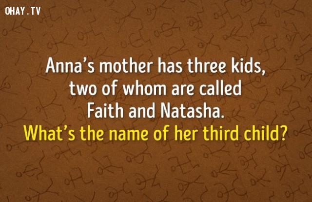1. Mẹ của Anna có ba đứa con, hai trong số đó tên là Faith và Natasha. Vậy tên của đứa con thứ ba là gì?,đố vui,luyện tập não bộ
