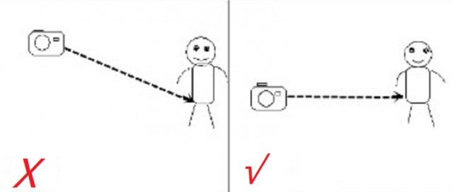 2.,mẹo chụp ảnh,cách chụp ảnh đẹp
