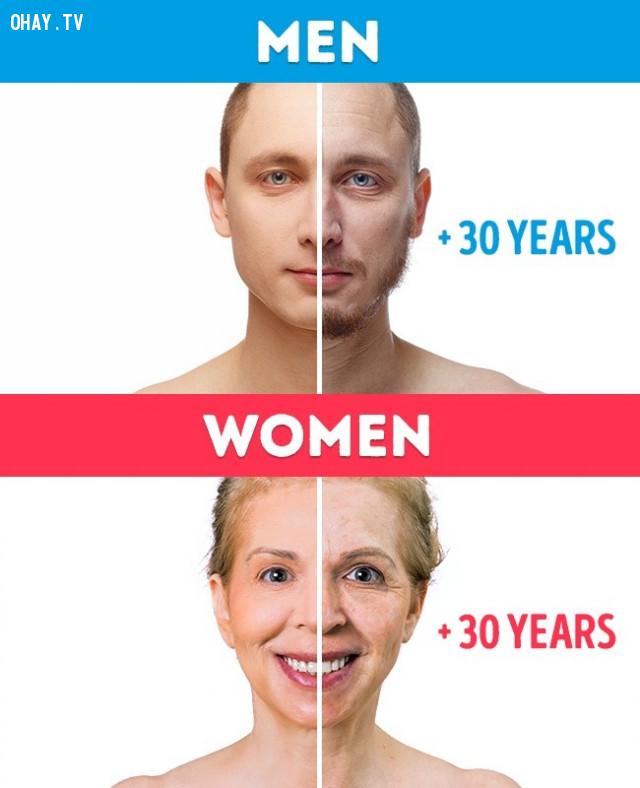 1. Chậm lão hóa.,cơ thể nam giới,đàn ông,cơ thể con người