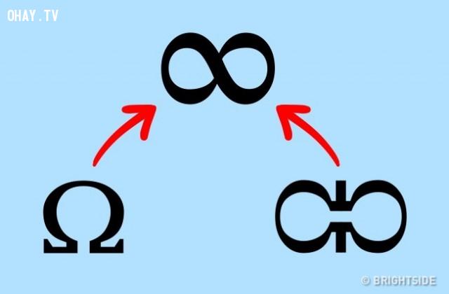5. Ký hiệu vô cùng ,giải mã ký hiệu,ký tự đặc biệt,những điều thú vị trong cuộc sống