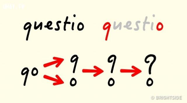 1. Dấu chấm hỏi ,giải mã ký hiệu,ký tự đặc biệt,những điều thú vị trong cuộc sống