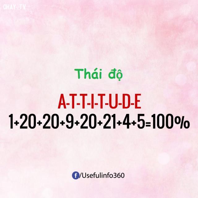 Nhưng,toán học,thái độ,thành công