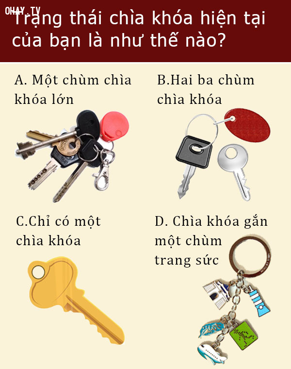 Trạng thái chìa khóa hiện tại của bạn như thế nào?