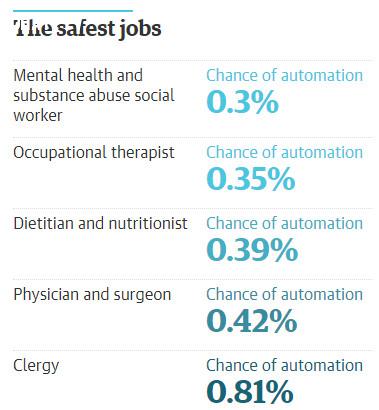 ,công nghệ tương lai,trí thông minh nhân tạo,robot thay sức người,tự động hóa