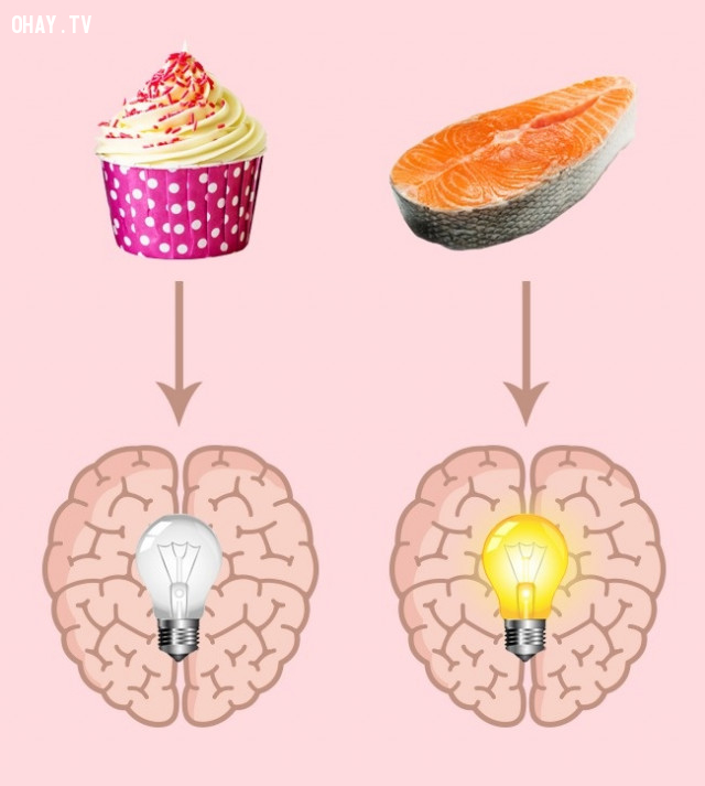 4. Chế độ ăn nhiều đường sẽ giảm trí nhớ và khả năng học tập,não bộ,cơ thể con người