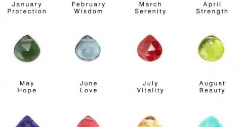 Tháng sinh của bạn là những viên đá quý