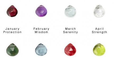 Khám phá bí mật của tháng sinh và những viên đá quý