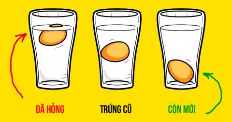 12 mẹo đơn giản giúp bạn nhận biết thực phẩm giả, thực phẩm kém chất lượng