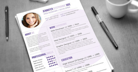 Một số cách viết CV tiếng Anh chuyên nghiệp