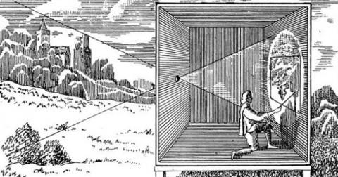 Cùng khám phá lịch sử phát triển của máy ảnh
