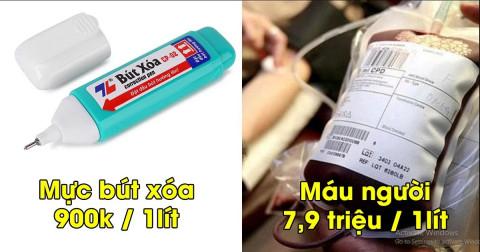 11 loại chất lỏng đắt đỏ nhất trên thế giới