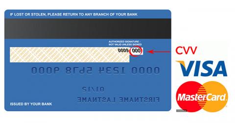 Các ký tự trên thẻ Mastercard mà người dùng cần lưu ý