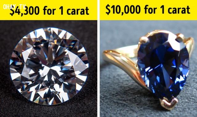 Đá sapphire tinh khiết đắt hơn cả kim cương,Những điều thú vị trong cuộc sống