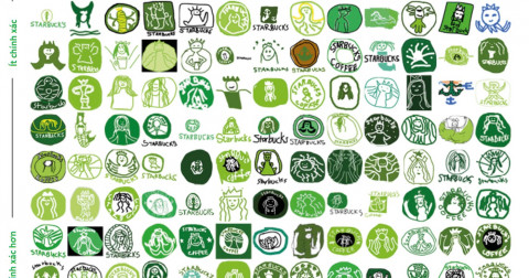 Logo thương hiệu nổi tiếng qua trí nhớ của người dùng