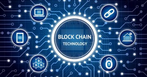 Ứng dụng công nghệ Blockchain vào các hoạt đông khai thác-giao dịch kim loại quý.