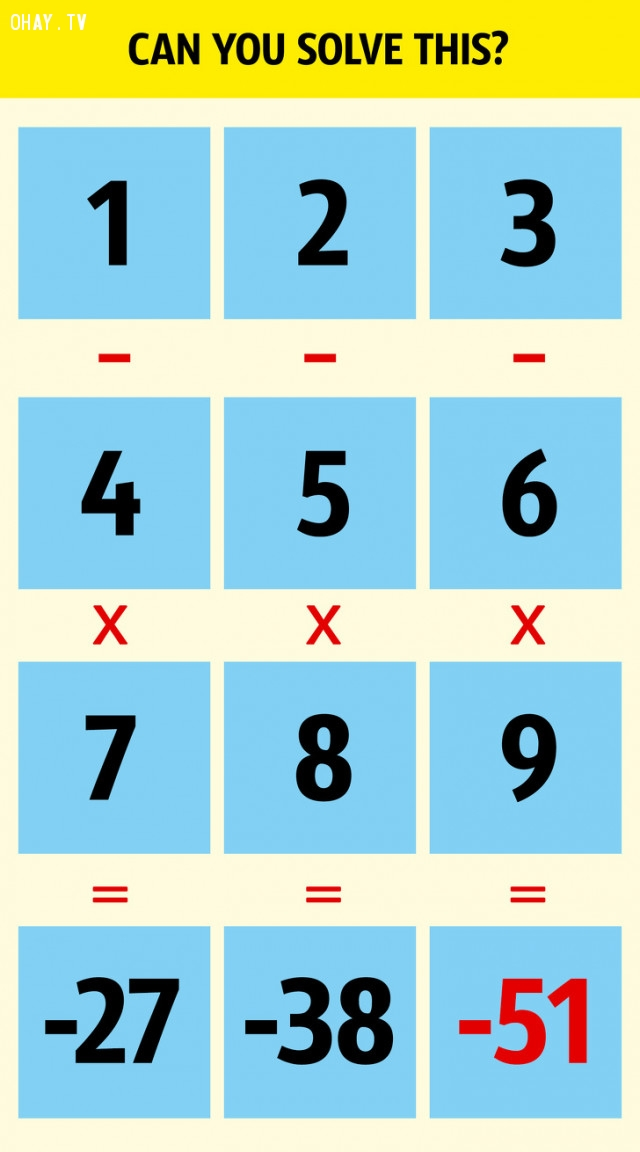 6. Kết quả là -51,câu đố hại não,trắc nghiệm,giải đố