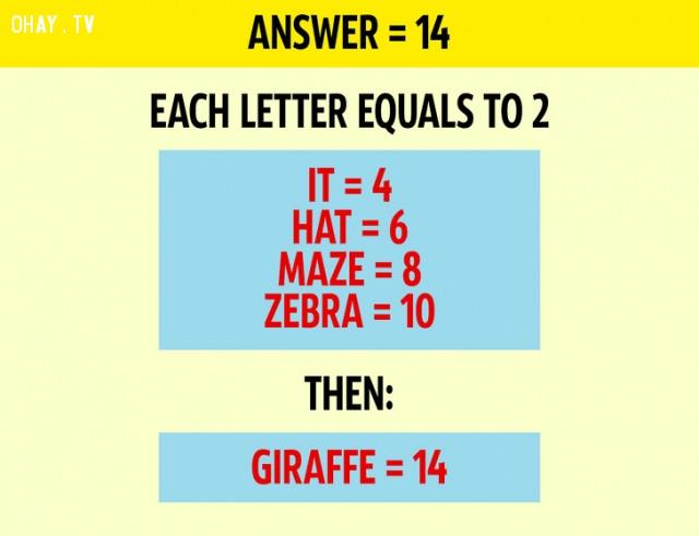 4. Mỗi chữ cái có giá trị là 2. Kết quả cuối cùng là 14.,câu đố hại não,trắc nghiệm,giải đố